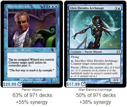 Commander Showdown — Inalla vs Azami – EDHREC