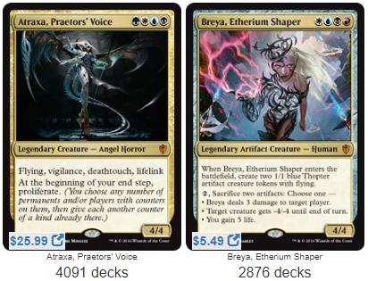 Commander Showdown — Vona vs Ayli vs Karlov – EDHREC